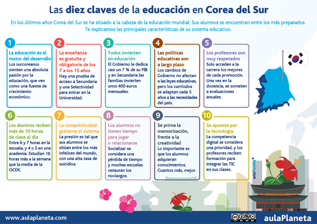 www.aulaplaneta.com